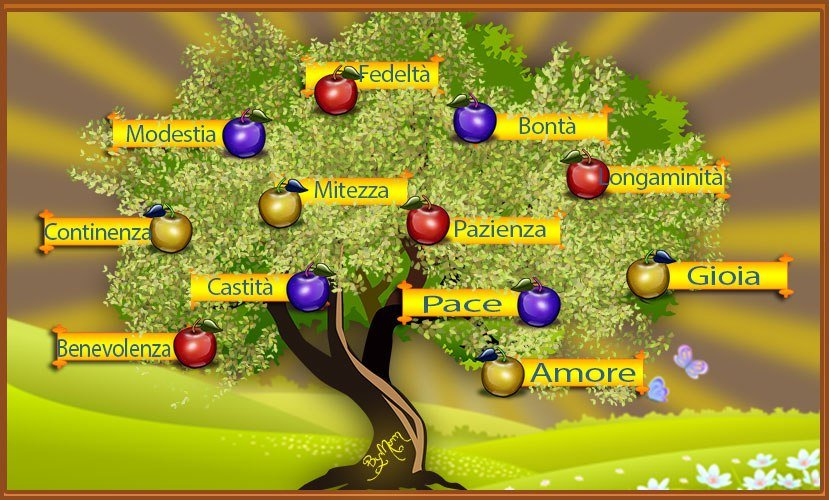 imm itfrutti-dello-spirito-santo